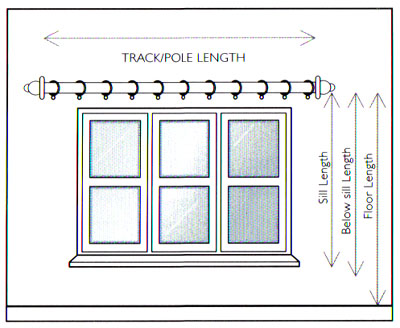 Swatchbox Curtains - CURTAIN MEASURING GUIDE